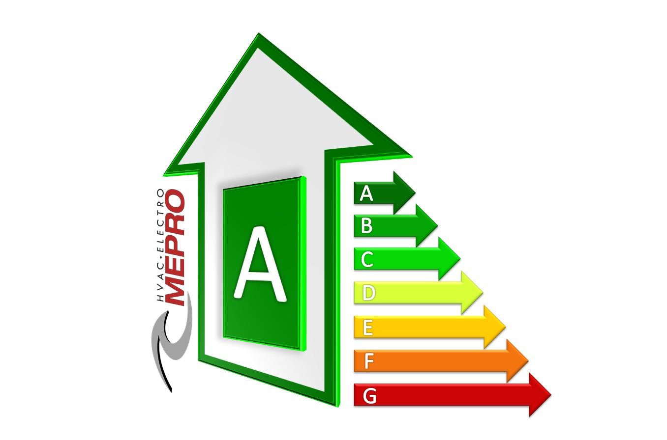 MEPRO - Upravljanje energijom